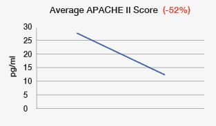 impact-chart-7
